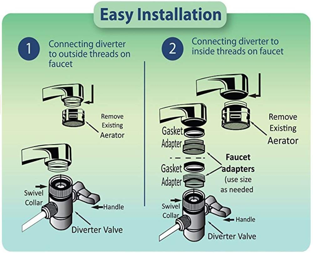 installation diagram for Apex water filters