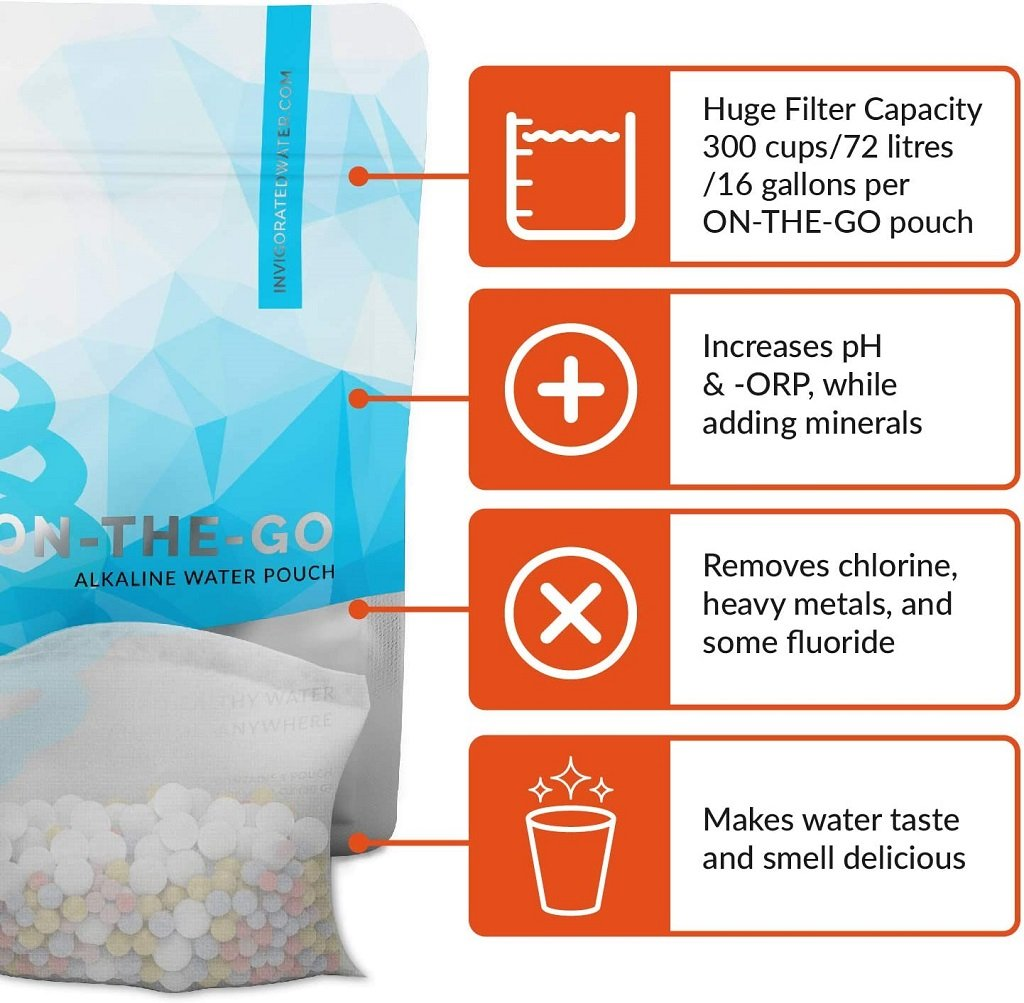 benefits diagram of the pH on the go water pouch